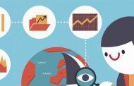 سه مرحله تا تعیین تناسب بین محصول و بازار